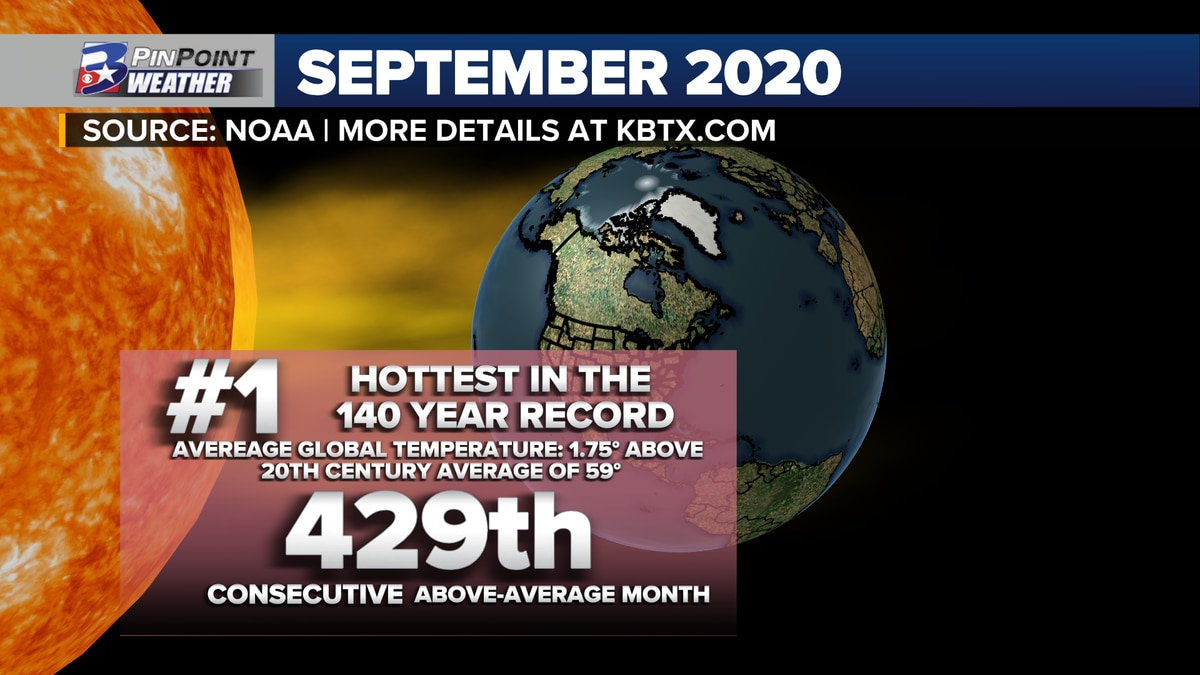Earth just experienced the hottest September on record
