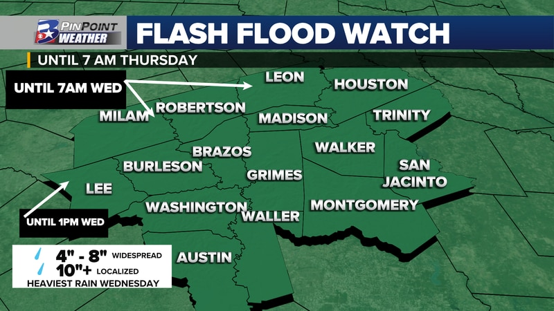 A Flash Flood Watch has been issued for the entire Brazos Valley. Majority of which are...
