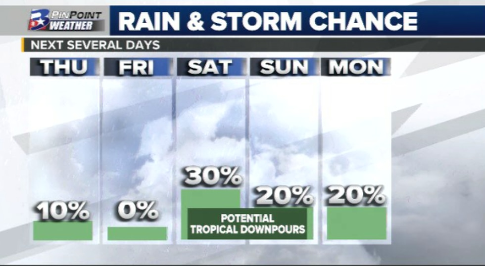 While some of these numbers may change over the next 48 hours (especially regarding the...