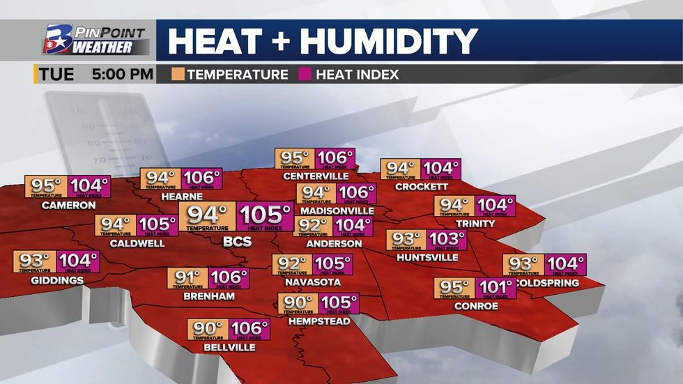 Forecast Highs & Heat Index  | June 30th