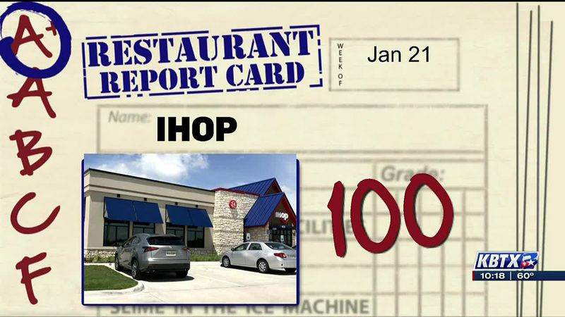Restaurant Report Card - January 21, 2021