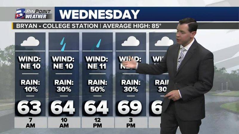 Tuesday Night Weather Update 5/11