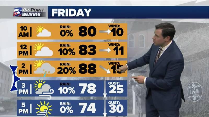 Thursday Evening Weather Update 10/14