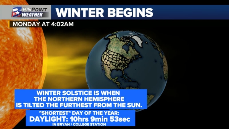 Winter officially begins at 4:02am CT
