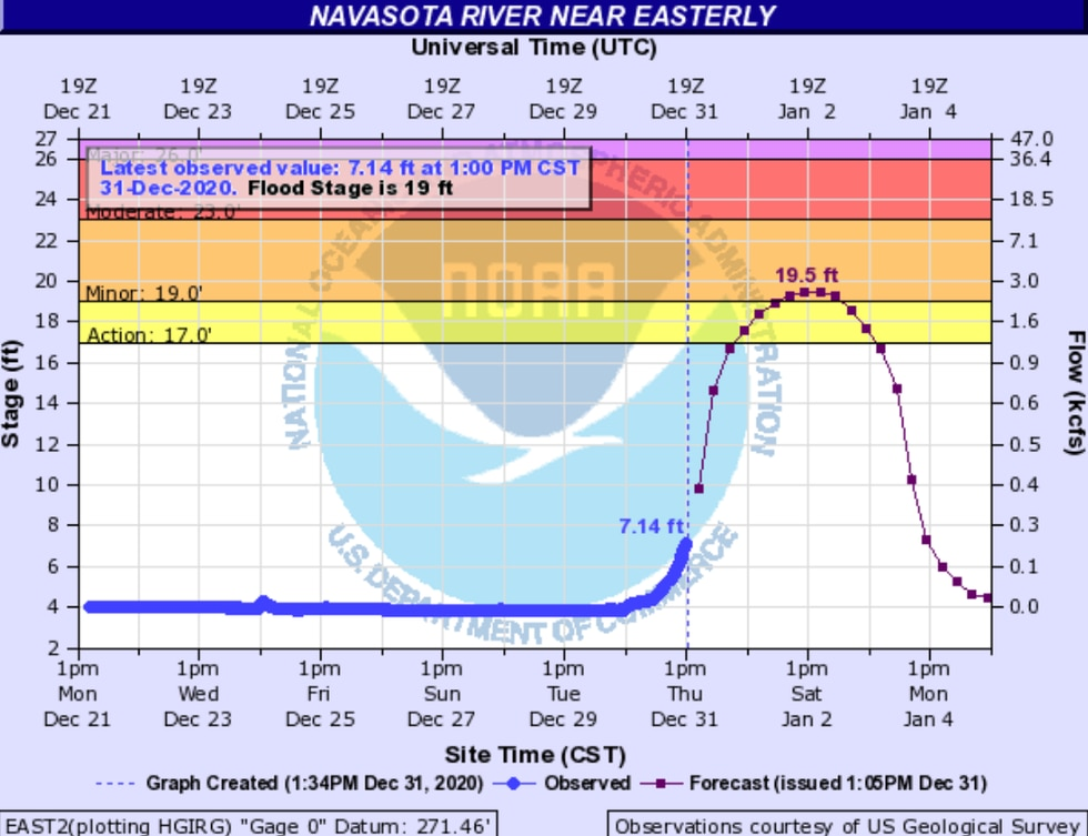 A Flood Warning is in effect for the Navasota River near Easterly through the weekend. Minor...