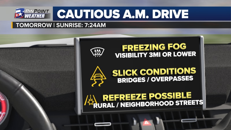 Freezing fog may form for parts of the Brazos Valley Tuesday morning.