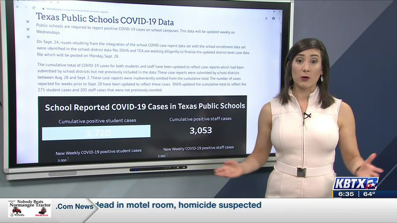 Texas Health Department Withdraws Corrects Public School Covid 19 Case Data
