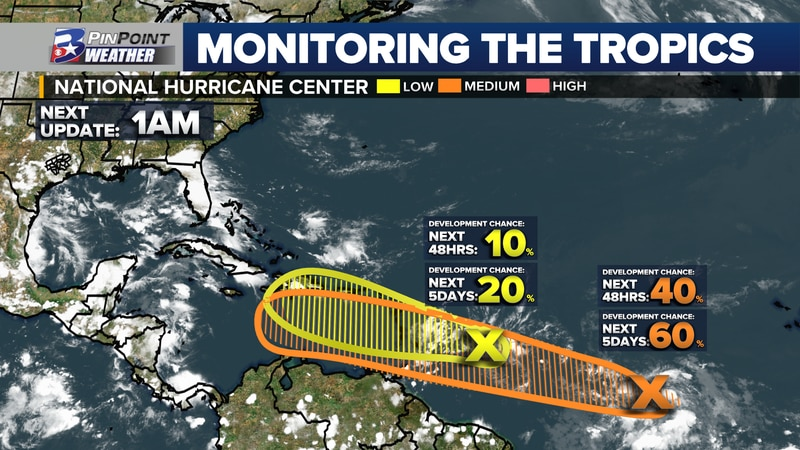 The National Hurricane Center is monitoring two tropical waves in the Atlantic Ocean.