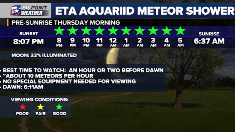 Calling all early risers! Head outside early Thursday morning to see if you can spot the Eta...