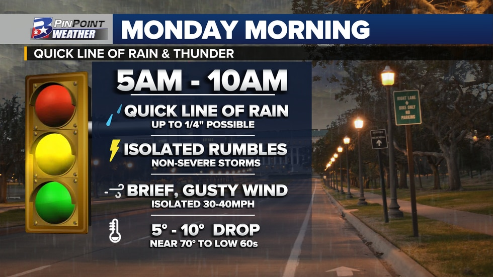 A line of rain may slow down the Monday morning drive as a front pushes through the Brazos...