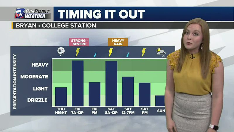 Thursday Evening Weather Update 11/26 | News Three At Six