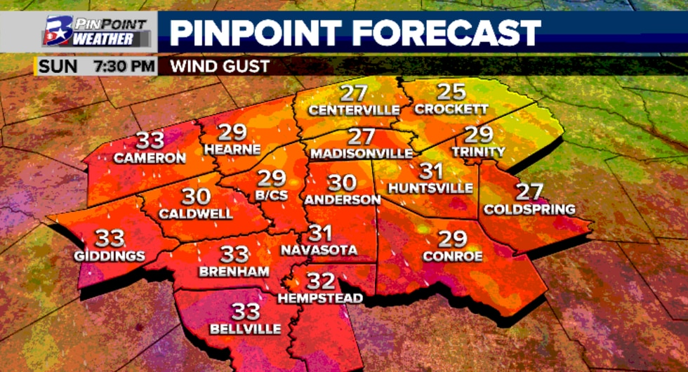 Wind gusts upwards of 30 mph+ are possible Sunday evening after the front pushes through.
