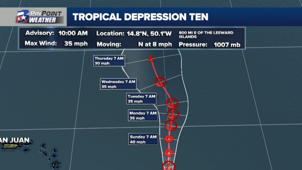 Tropical Depression Ten is forecast to become Tropical Storm Julian in the Atlantic Sunday