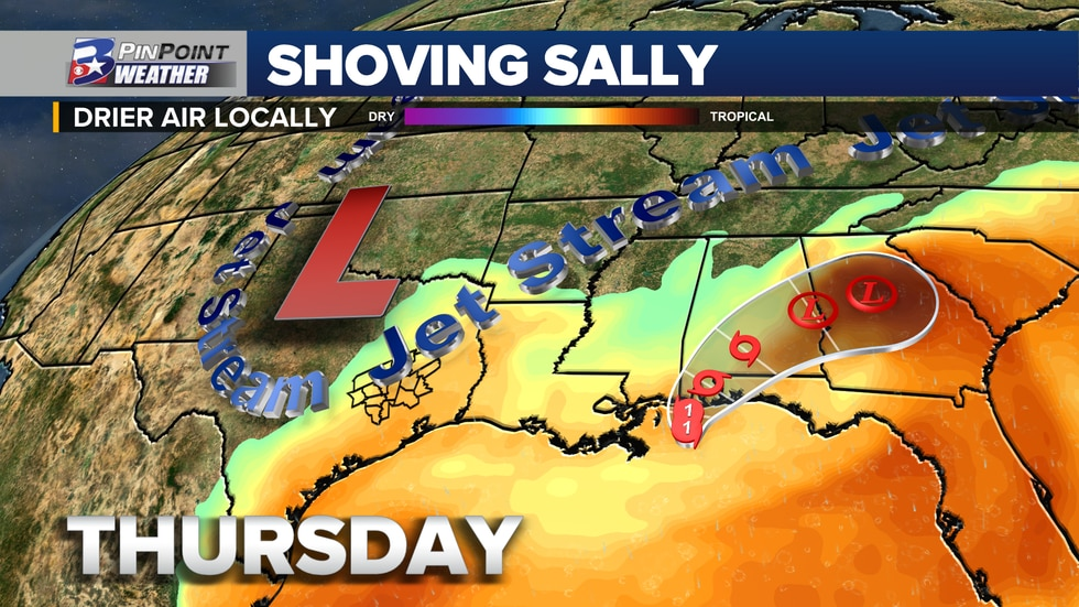 An upper-level low pressure system that impacts Texas Thursday will help nudge Sally eastward by the end of the week.