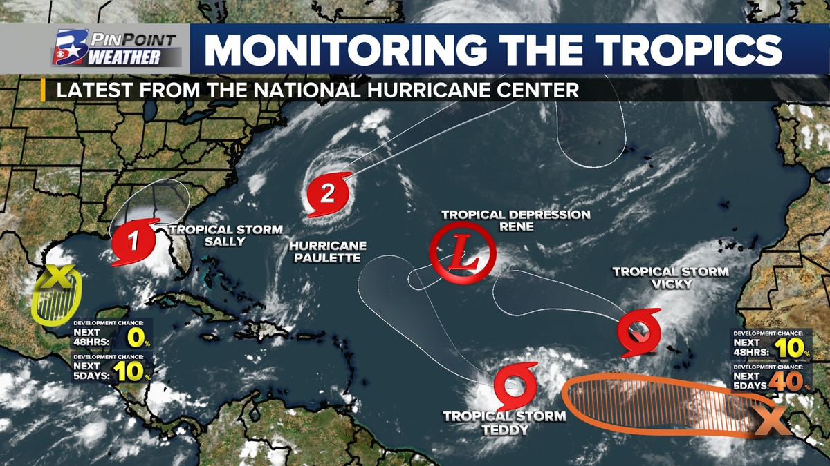 The Atlantic Basin currently has 5 simultaneous named cyclones