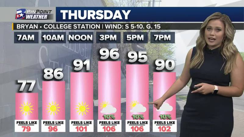 Wednesday Evening Weather Update 6/23