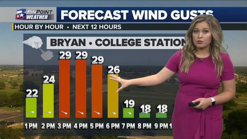 Wednesday Afternoon Weather Update 10/27
