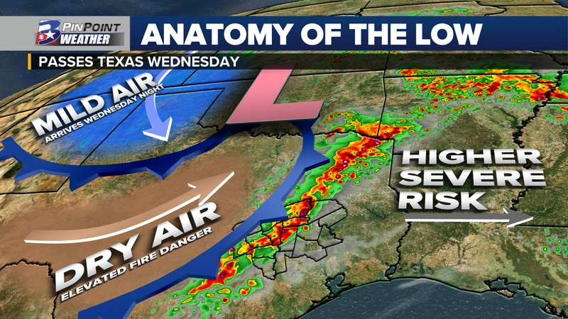 Drier air moving into the Brazos Valley will spark a line of thunderstorms Wednesday morning....
