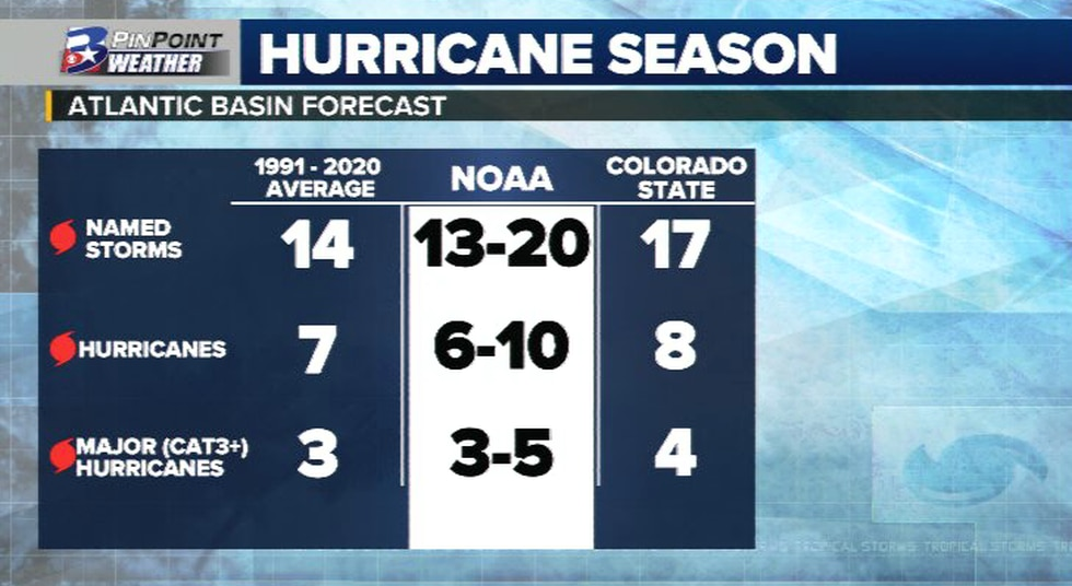 """Forecasters predict that the 2021 Atlantic Hurricane Season could be """"above-average"""""""