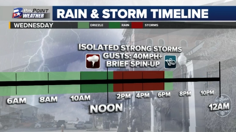 Timeline for rain and thunderstorms Wednesday