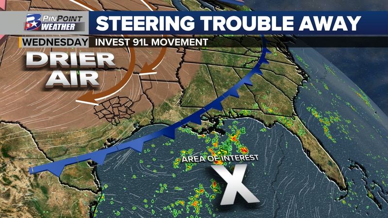 A weak front moves drier air into the Brazos Valley while steering a potential tropical feature...