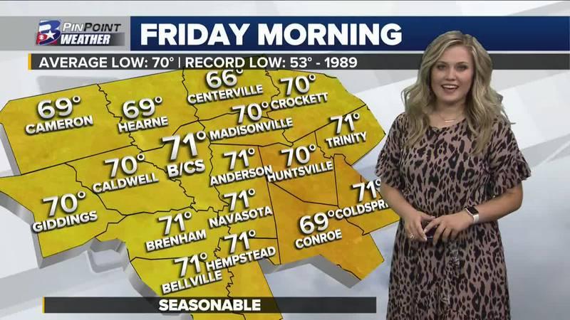 Thursday Evening Weather Update 9/16