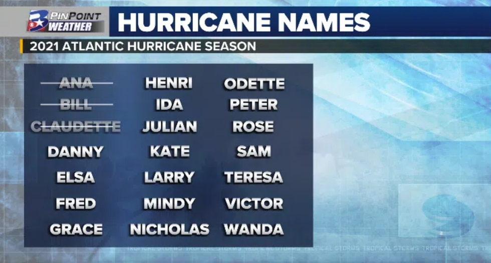 The next system that snags a name off of the official 2021 list of names will be given the name...