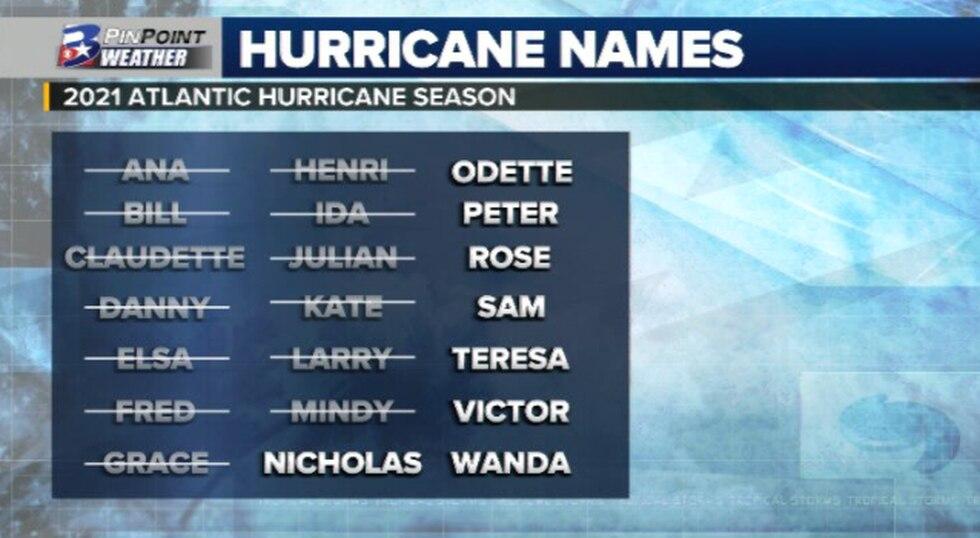Official list of hurricane names for the 2021 Atlantic hurricane season.