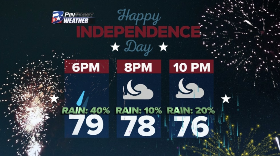 FIREWORKS FORECAST | Rain and thunderstorms are expected to clear by early evening, giving way...