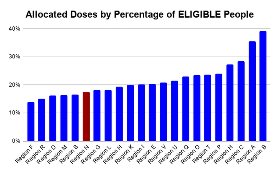 Per data from the Department of State Health Services