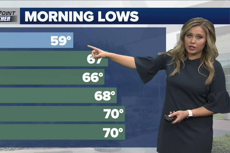 Wednesday Afternoon Weather Update 10/20